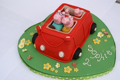 Fonte: Peppa Pig - Shopping (UK)