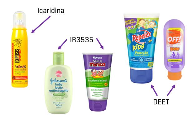 Tudo o que você precisa saber para usar repelente em bebês e crianças