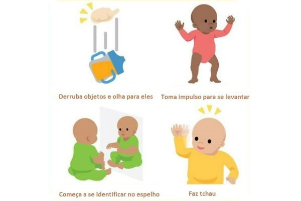 O desenvolvimento do bebê mês a mês, no primeiro ano de vida, em 12 imagens